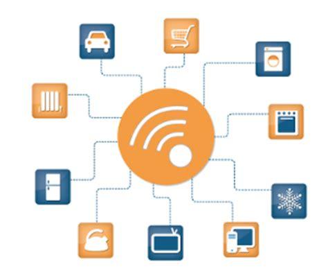 Phd thesis on wireless sensor network security - Notlikeme!